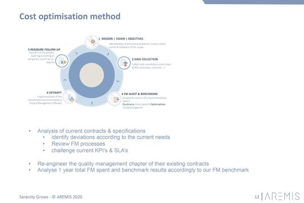 pagina12costoptimizationsfacilitymanagement12.jpg