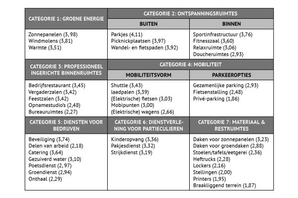 onderzoekuitpowerpoint7categorieen.jpg