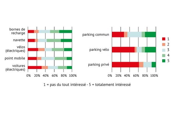 onderzoekuitpowerpointmobiliteitfr.jpg